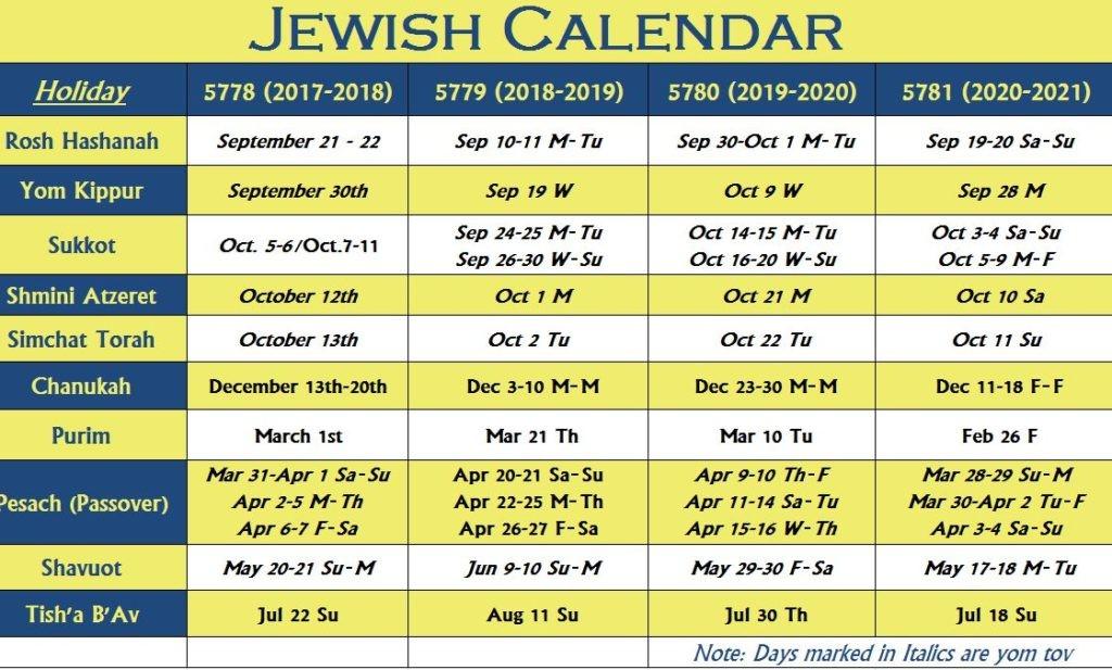 Calendar Jewish Holidays Calendar Template 2018