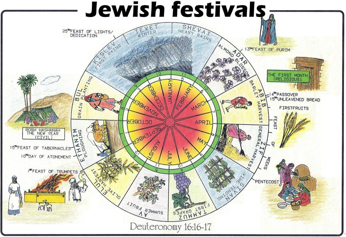 Printable Jewish Calendar Jewish New Year Calendar 2017