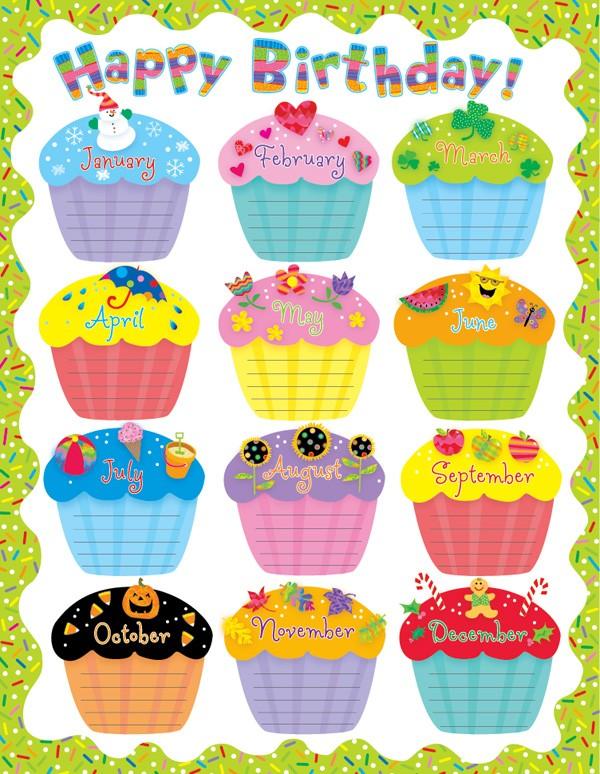 Karen Hanke s Portfolio Happy Birthday Chart