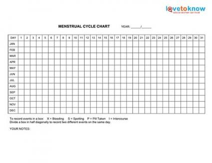Printable Period Calendar Menstrual Cycle Chart