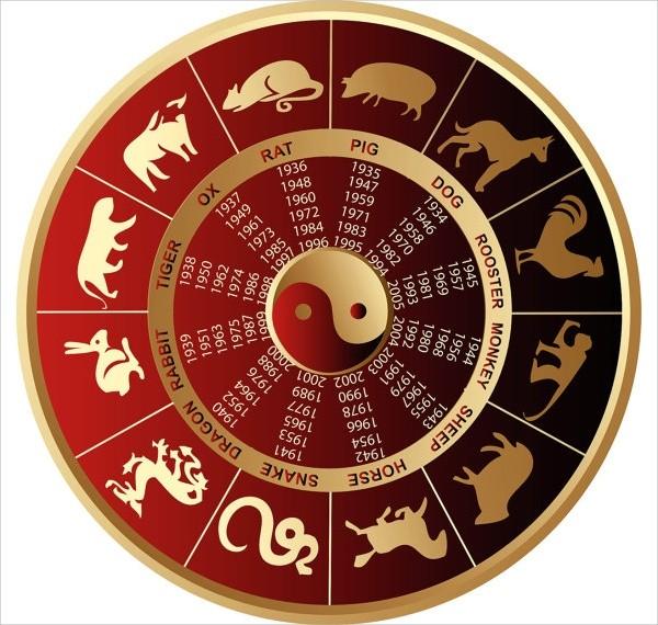 12 Zodiac Calendar Templates PSD Vector EPS