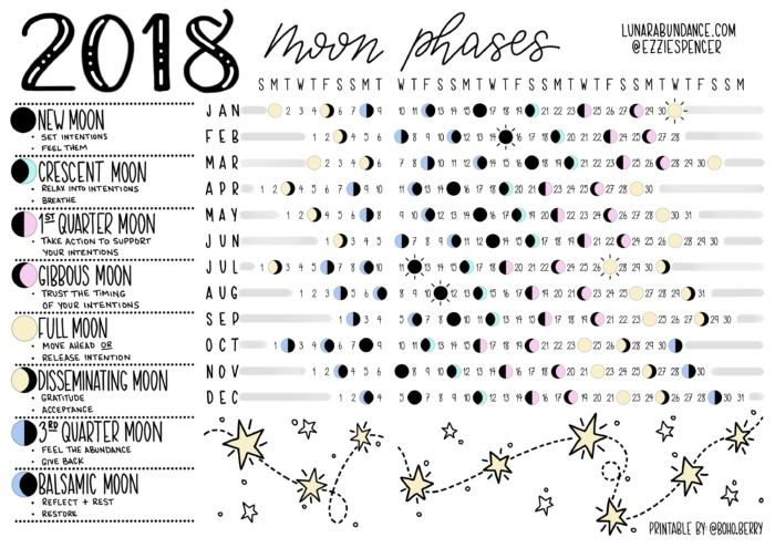 Printable Calendar with Moon Phases Moon Phase Calendar Color