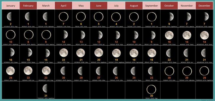 February 2021 Full Moon Phases Calendar