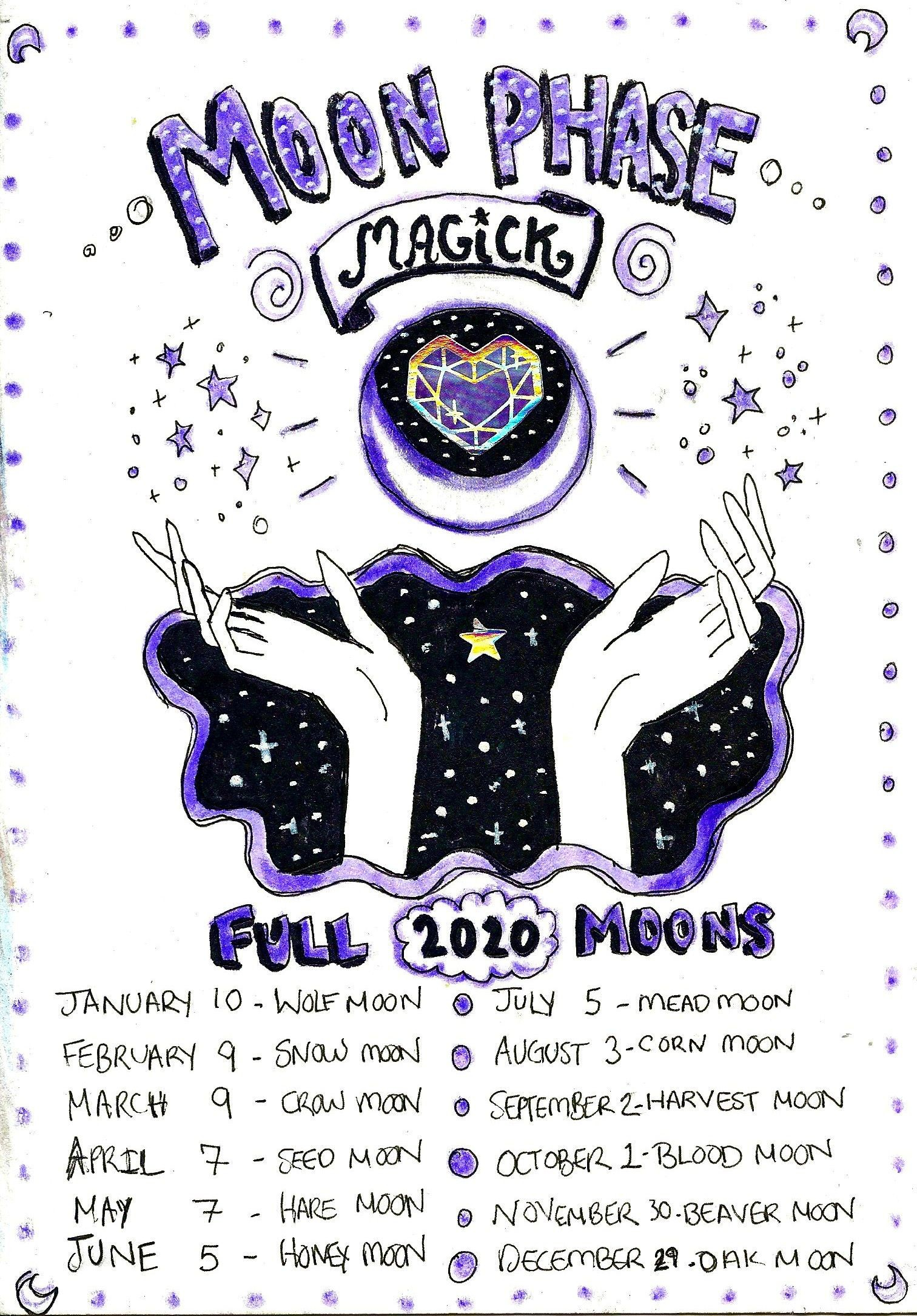 Full Moons 2021 PREORDER Moon Phase Magic Double Sided