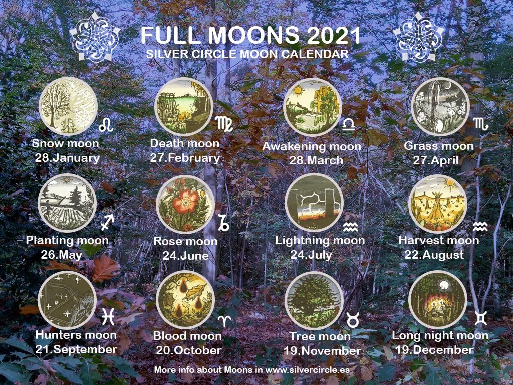 Moons Esbats & Sabbats 2021